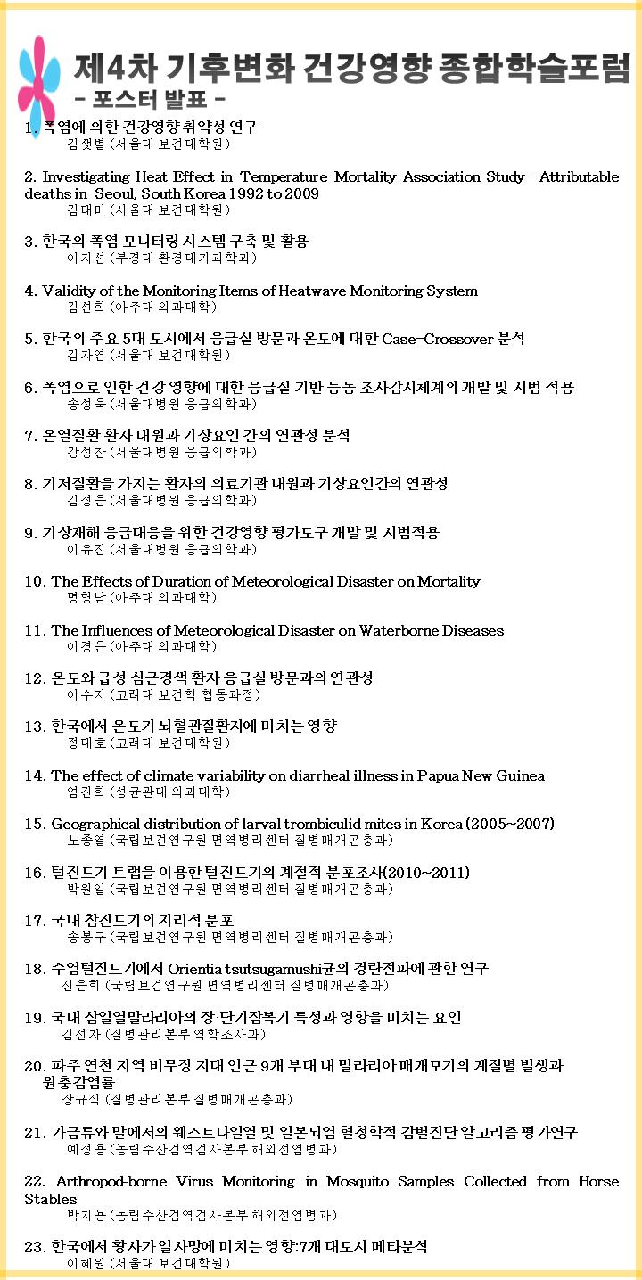 제4차 종합학술포럼 홍보포스터용.png