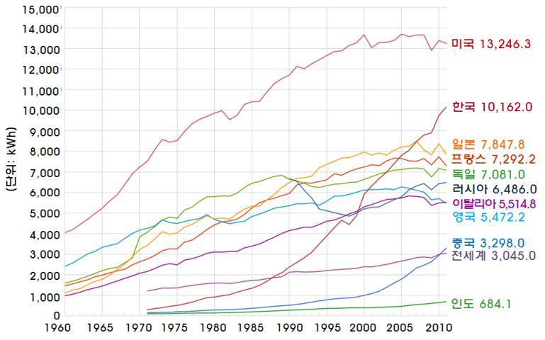 그래프2.jpg