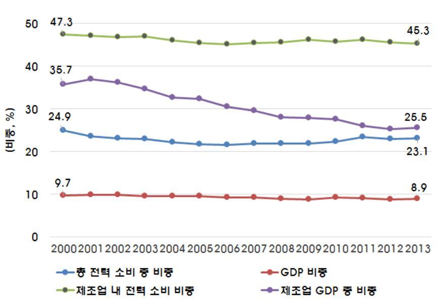 그래프4.jpg