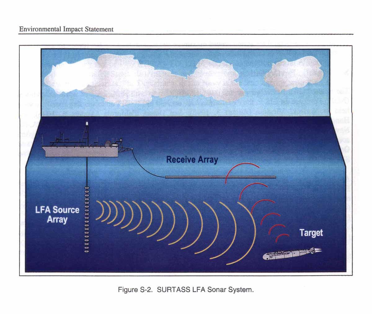 SURTASS LFA Sonar System 2.jpg