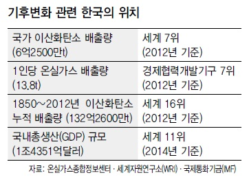 한국위치.jpg