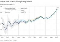 이제는 '기후 회의론자들'이 사과해야 할 때